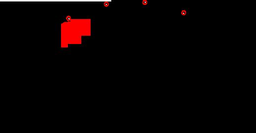 Exemplo de pontos de carga da corga sobre o cavalete de um instrumento.